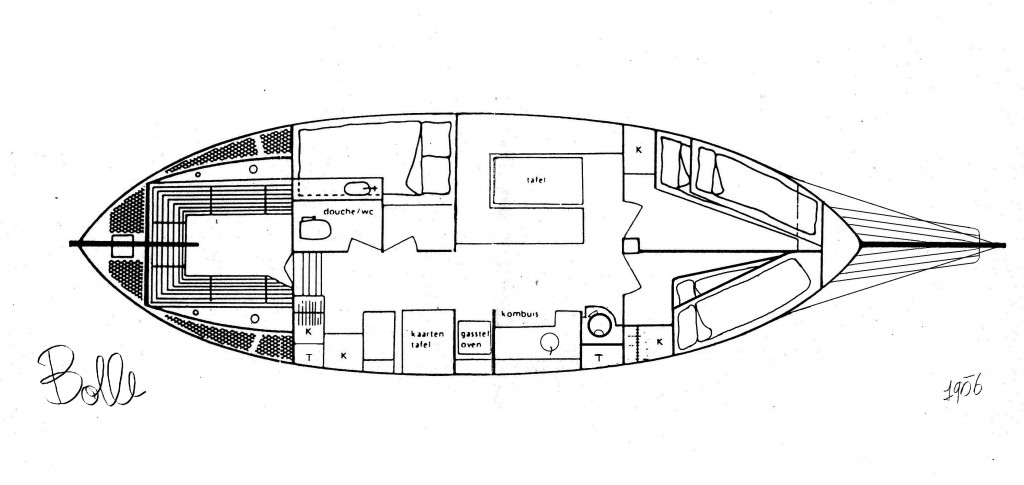 layout horizontaal
